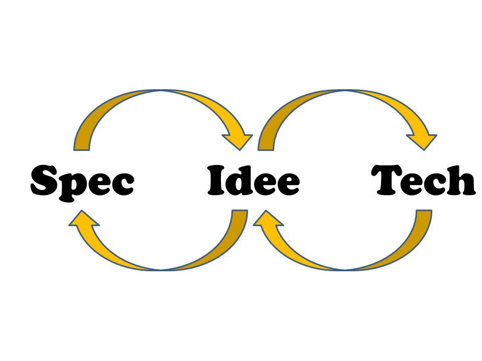 IdeeTechSpec