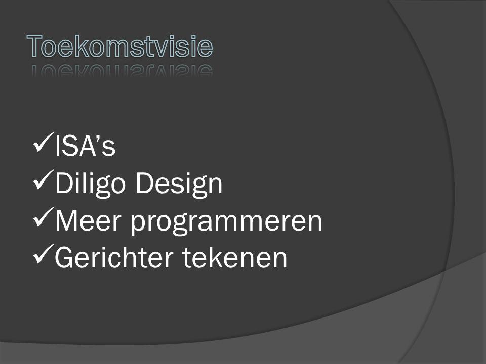 ISA's Diligo Design Meer programmeren Gerichter tekenen