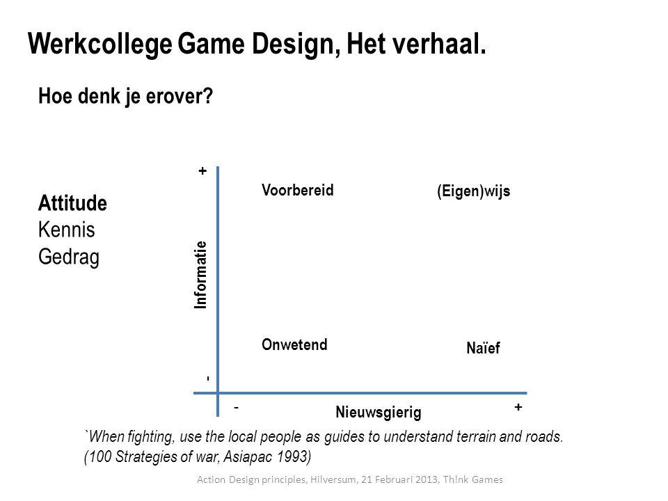 Hoe denk je erover? Attitude Kennis Gedrag Werkcollege Game Design, Het verhaal. Nieuwsgierig Informatie -+ - + Onwetend Naïef Voorbereid (Eigen)wijs