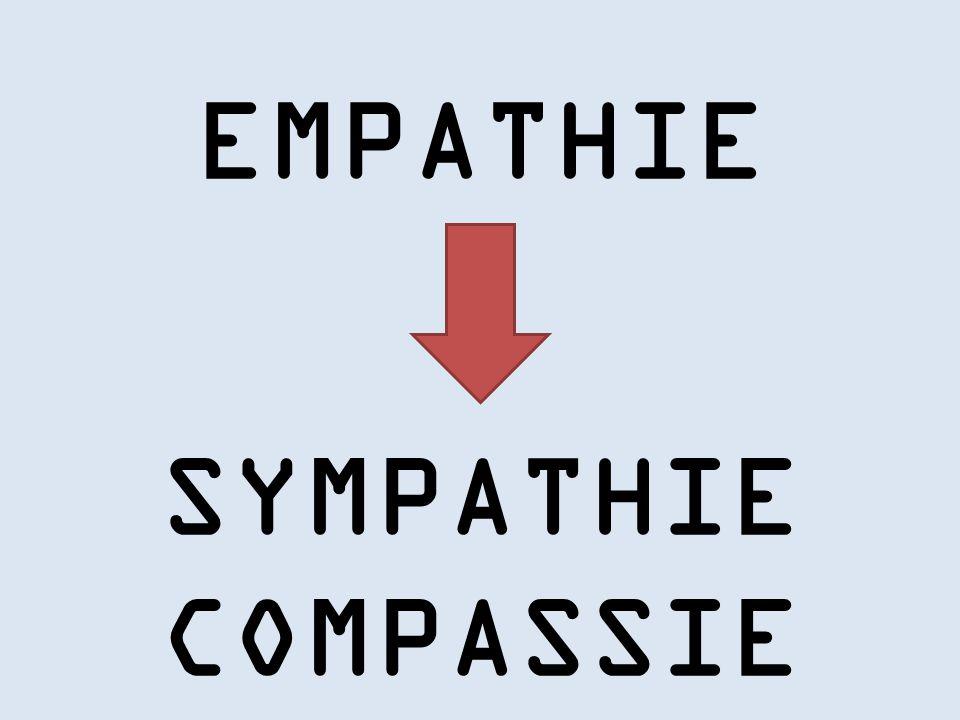 EMPATHIE DISTRESS SYMPATHIE COMPASSIE