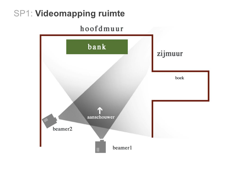 SP1: Videomapping ruimte
