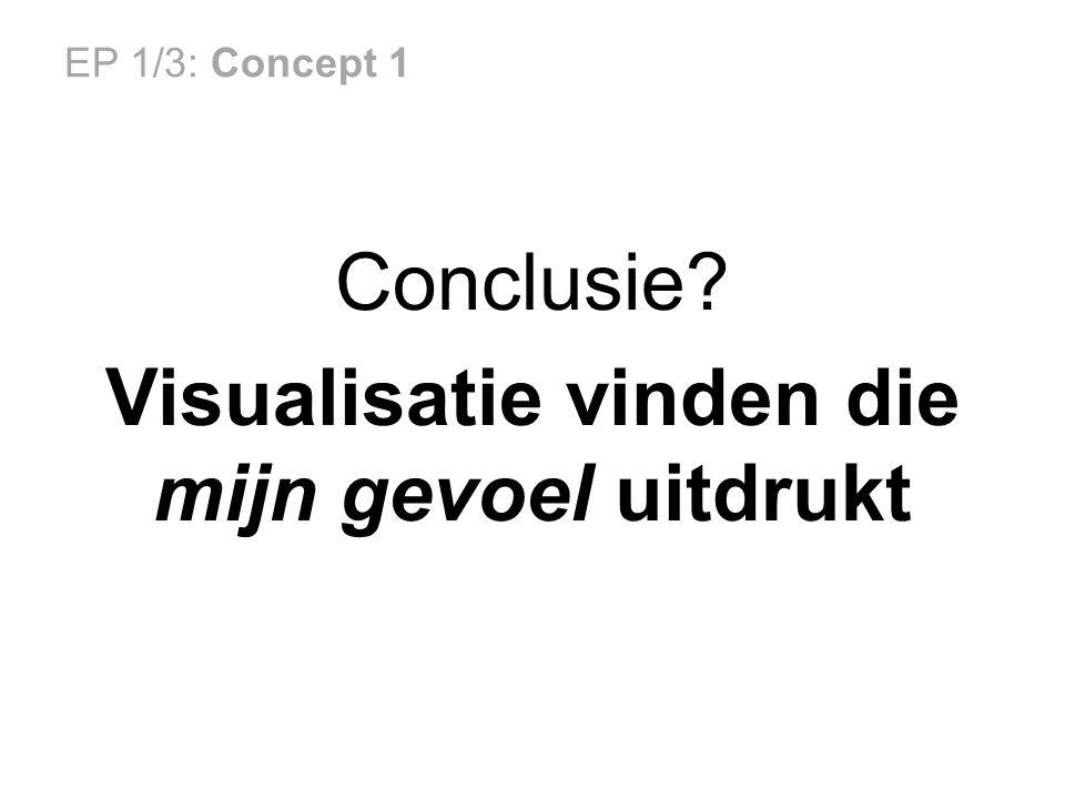 EP 1/3: Concept 1 Conclusie Visualisatie vinden die mijn gevoel uitdrukt
