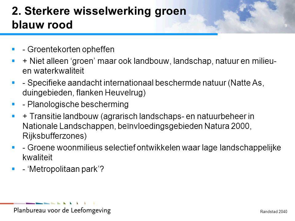 9 Randstad 2040 2. Sterkere wisselwerking groen blauw rood  - Groentekorten opheffen  + Niet alleen 'groen' maar ook landbouw, landschap, natuur en