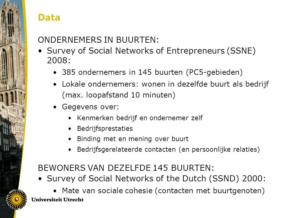Data ONDERNEMERS IN BUURTEN: Survey of Social Networks of Entrepreneurs (SSNE) 2008: 385 ondernemers in 145 buurten (PC5-gebieden) Lokale ondernemers:
