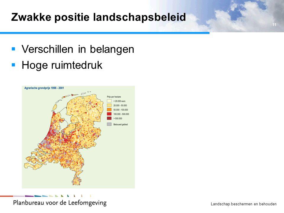 11 Landschap beschermen en behouden Zwakke positie landschapsbeleid  Verschillen in belangen  Hoge ruimtedruk