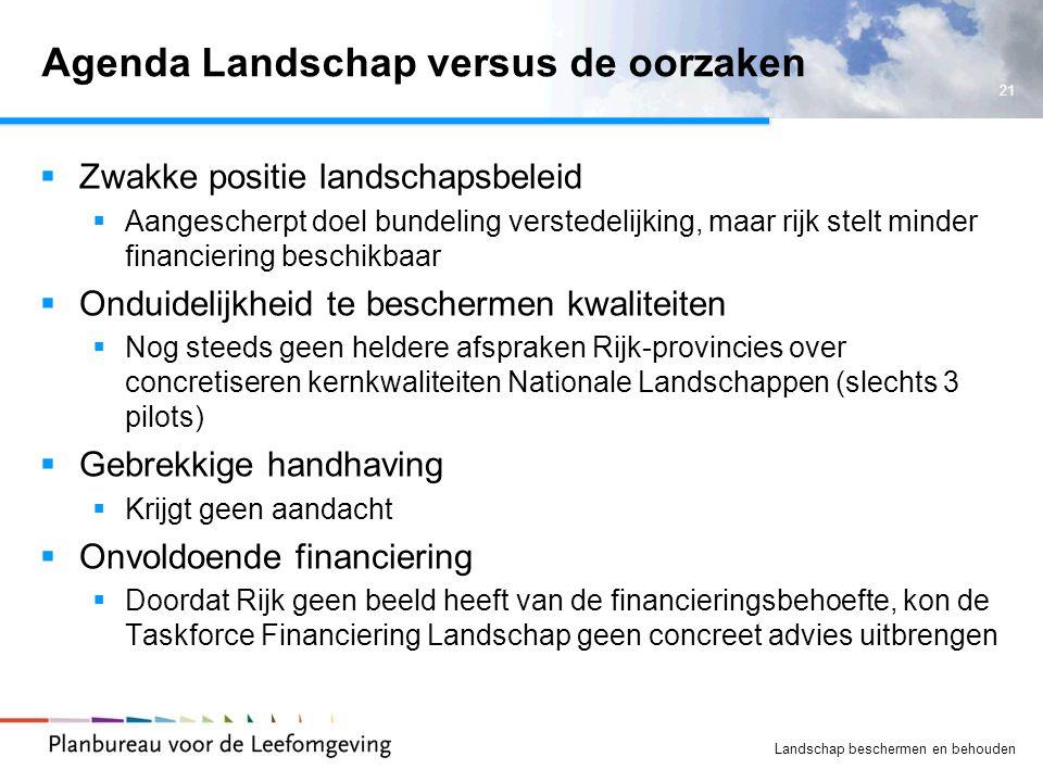 21 Landschap beschermen en behouden Agenda Landschap versus de oorzaken  Zwakke positie landschapsbeleid  Aangescherpt doel bundeling verstedelijkin