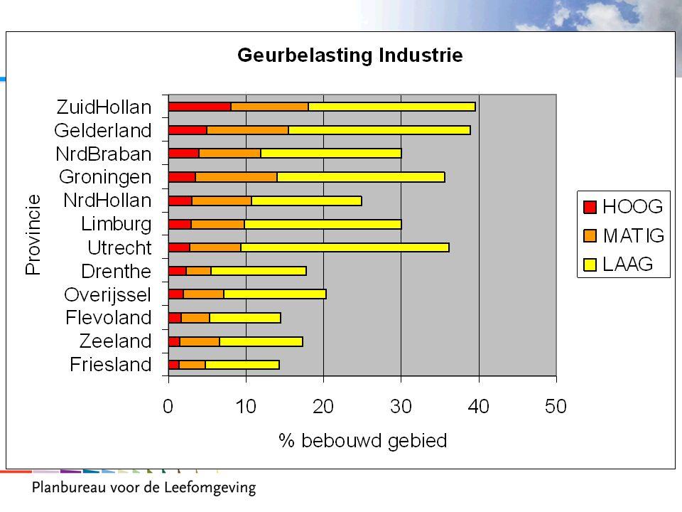 15 Geurhinder in Prov Zuid-Holland