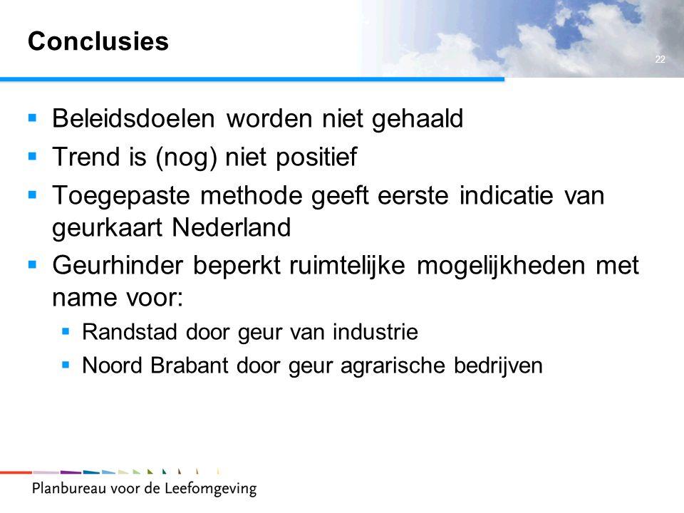 22 Conclusies  Beleidsdoelen worden niet gehaald  Trend is (nog) niet positief  Toegepaste methode geeft eerste indicatie van geurkaart Nederland  Geurhinder beperkt ruimtelijke mogelijkheden met name voor:  Randstad door geur van industrie  Noord Brabant door geur agrarische bedrijven