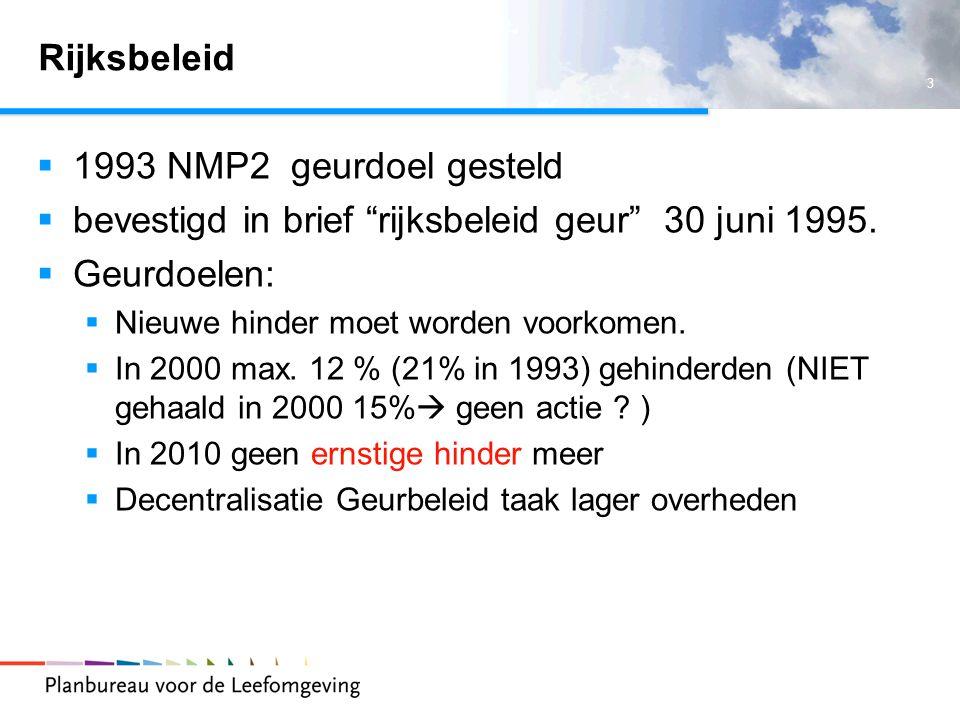 3 Rijksbeleid  1993 NMP2 geurdoel gesteld  bevestigd in brief rijksbeleid geur 30 juni 1995.