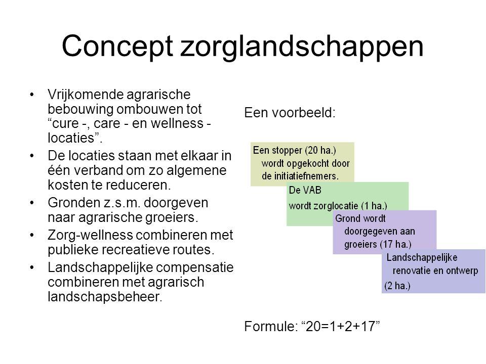 Concept zorglandschappen Vrijkomende agrarische bebouwing ombouwen tot cure -, care - en wellness - locaties .