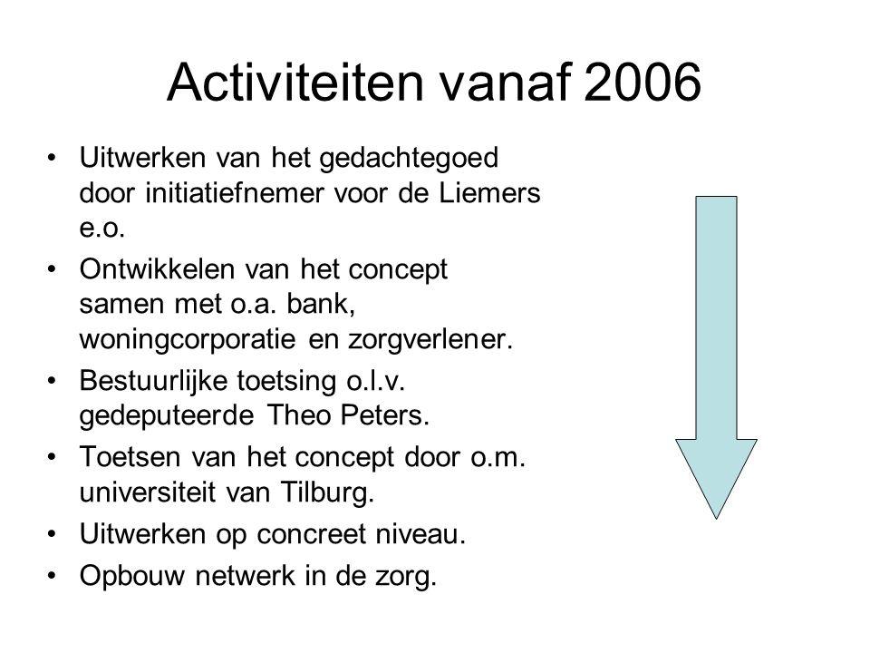 Activiteiten vanaf 2006 Uitwerken van het gedachtegoed door initiatiefnemer voor de Liemers e.o. Ontwikkelen van het concept samen met o.a. bank, woni