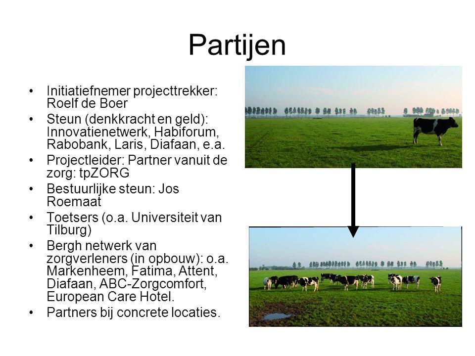 Partijen Initiatiefnemer projecttrekker: Roelf de Boer Steun (denkkracht en geld): Innovatienetwerk, Habiforum, Rabobank, Laris, Diafaan, e.a. Project