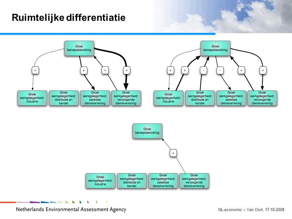 NL-economic – Van Oort, 17-10-2008 Ruimtelijke differentiatie