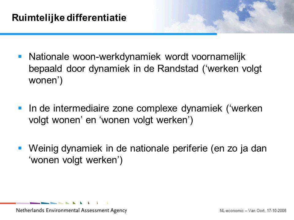 NL-economic – Van Oort, 17-10-2008 Ruimtelijke differentiatie  Nationale woon-werkdynamiek wordt voornamelijk bepaald door dynamiek in de Randstad ('werken volgt wonen')  In de intermediaire zone complexe dynamiek ('werken volgt wonen' en 'wonen volgt werken')  Weinig dynamiek in de nationale periferie (en zo ja dan 'wonen volgt werken')