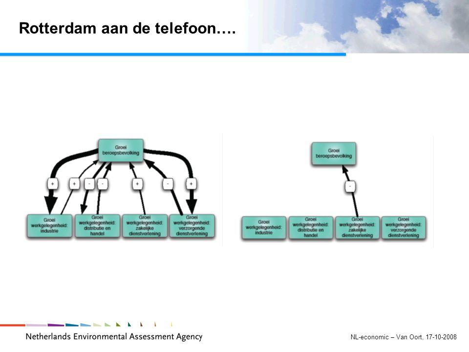 NL-economic – Van Oort, 17-10-2008 Rotterdam aan de telefoon….