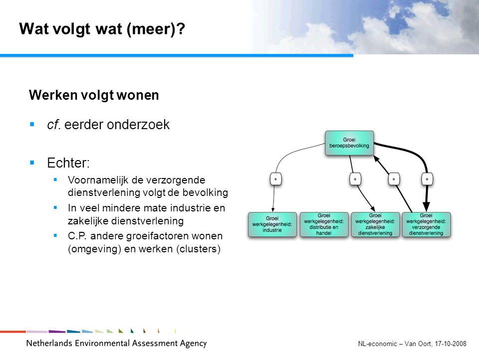 NL-economic – Van Oort, 17-10-2008 Wat volgt wat (meer).