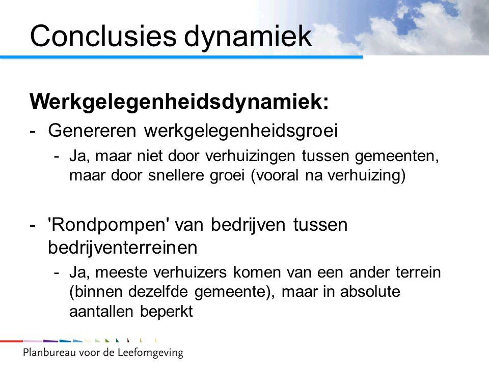 Conclusies dynamiek Werkgelegenheidsdynamiek: -Genereren werkgelegenheidsgroei -Ja, maar niet door verhuizingen tussen gemeenten, maar door snellere g