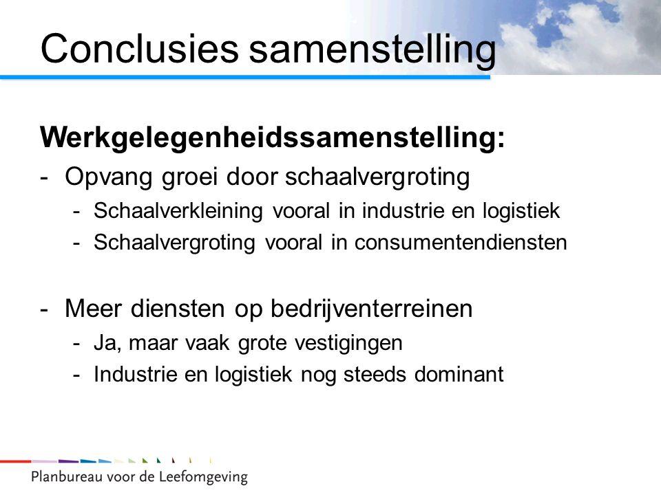 Conclusies samenstelling Werkgelegenheidssamenstelling: -Opvang groei door schaalvergroting -Schaalverkleining vooral in industrie en logistiek -Schaa