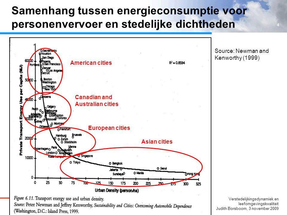 4 Verstedelijkingsdynamiek en leefomgevingskwaliteit Judith Borsboom, 3 november 2009 Samenhang tussen energieconsumptie voor personenvervoer en stede