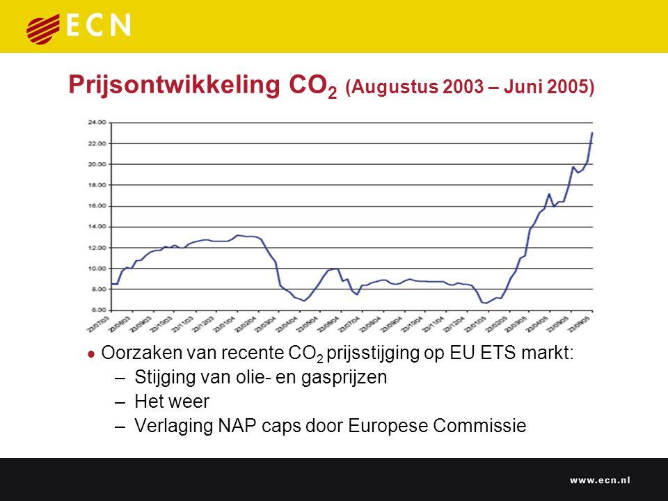 Prijsontwikkeling CO 2 (Augustus 2003 – Juni 2005)  Oorzaken van recente CO 2 prijsstijging op EU ETS markt: – Stijging van olie- en gasprijzen – Het