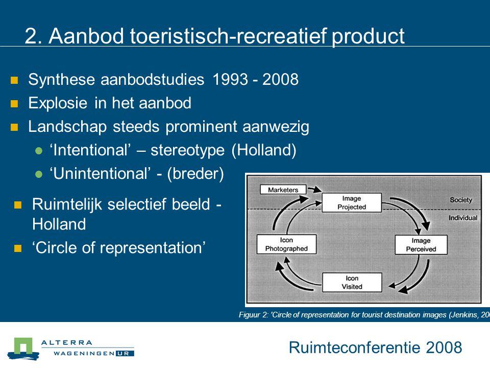 Ruimtelijk selectief beeld - Holland 'Circle of representation' 2. Aanbod toeristisch-recreatief product Synthese aanbodstudies 1993 - 2008 Explosie i