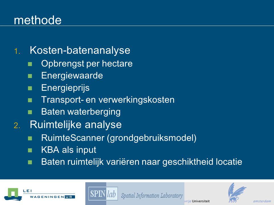 methode 1. Kosten-batenanalyse Opbrengst per hectare Energiewaarde Energieprijs Transport- en verwerkingskosten Baten waterberging 2. Ruimtelijke anal