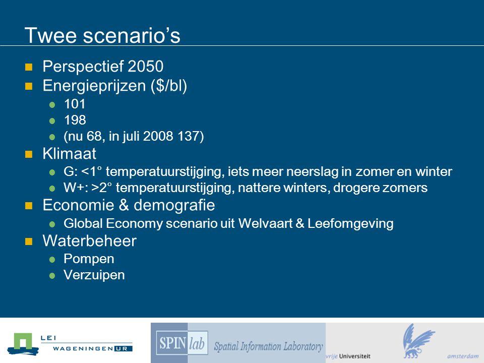 Twee scenario's Perspectief 2050 Energieprijzen ($/bl) 101 198 (nu 68, in juli 2008 137) Klimaat G: <1° temperatuurstijging, iets meer neerslag in zomer en winter W+: >2° temperatuurstijging, nattere winters, drogere zomers Economie & demografie Global Economy scenario uit Welvaart & Leefomgeving Waterbeheer Pompen Verzuipen