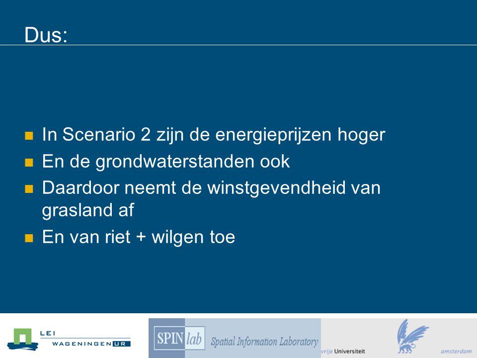 Dus: In Scenario 2 zijn de energieprijzen hoger En de grondwaterstanden ook Daardoor neemt de winstgevendheid van grasland af En van riet + wilgen toe