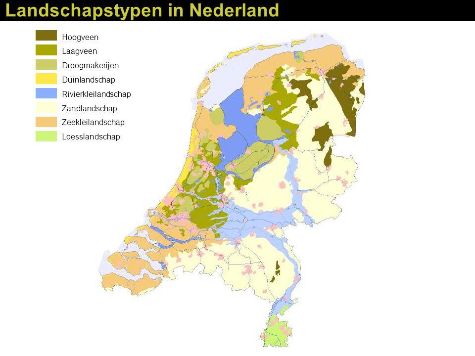 Landschapstypen in Nederland Hoogveen Laagveen Droogmakerijen Duinlandschap Rivierkleilandschap Zandlandschap Zeekleilandschap Loesslandschap