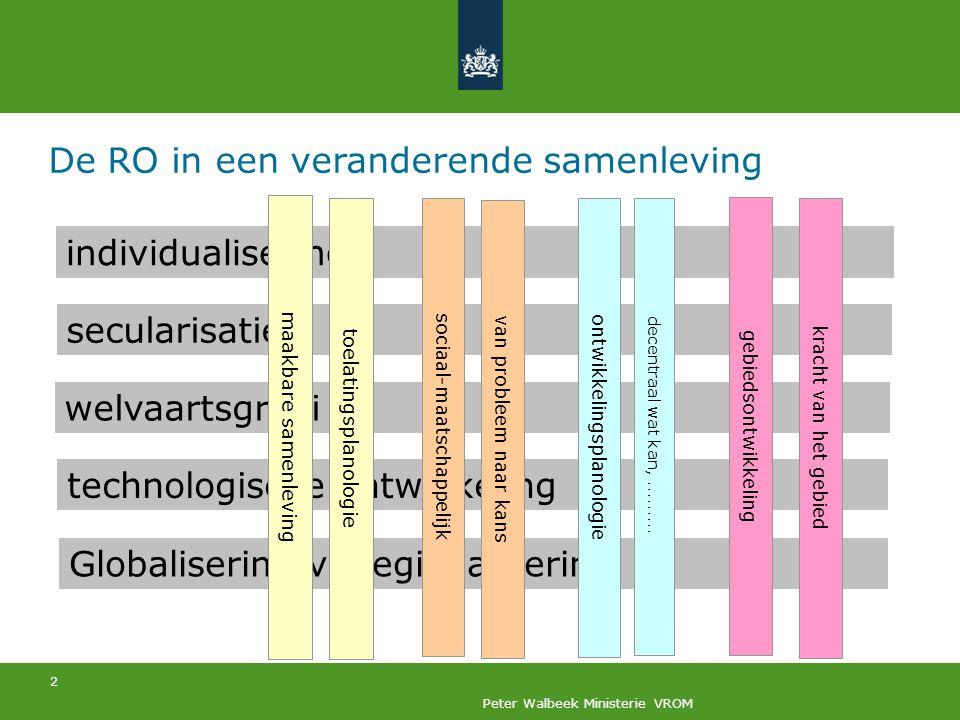 2 Peter Walbeek Ministerie VROM individualisering Globalisering vs regionalisering technologische ontwikkeling welvaartsgroei secularisatie De RO in e