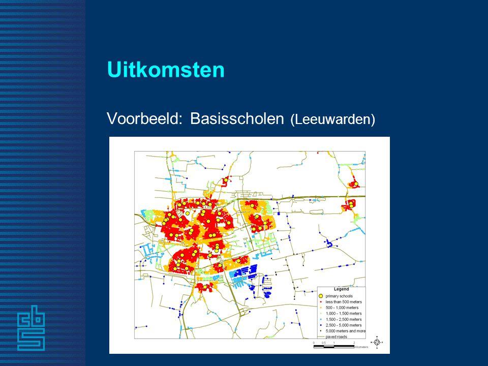 Uitkomsten Voorbeeld: Basisscholen (Leeuwarden)
