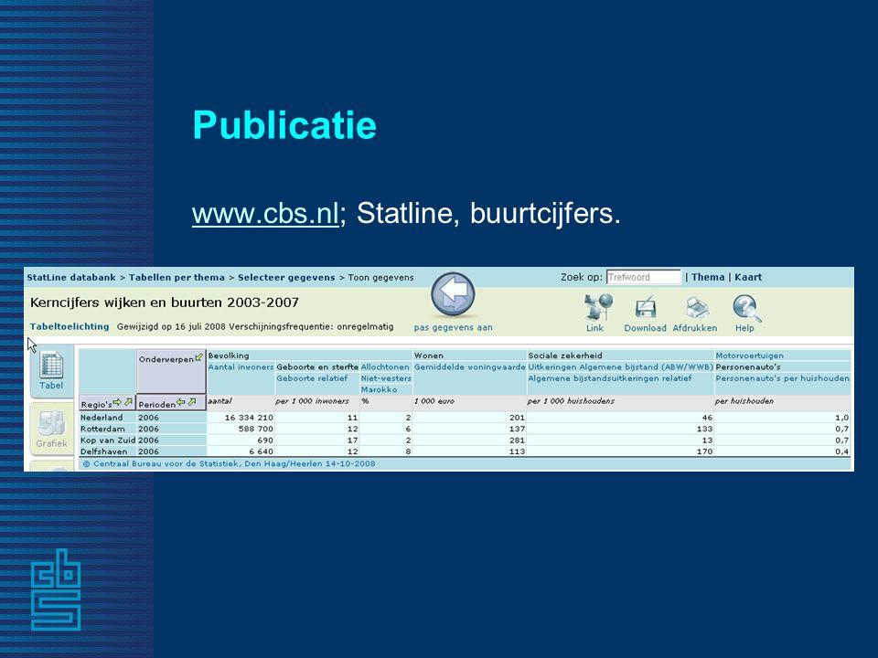 Publicatie www.cbs.nlwww.cbs.nl; Statline, buurtcijfers.