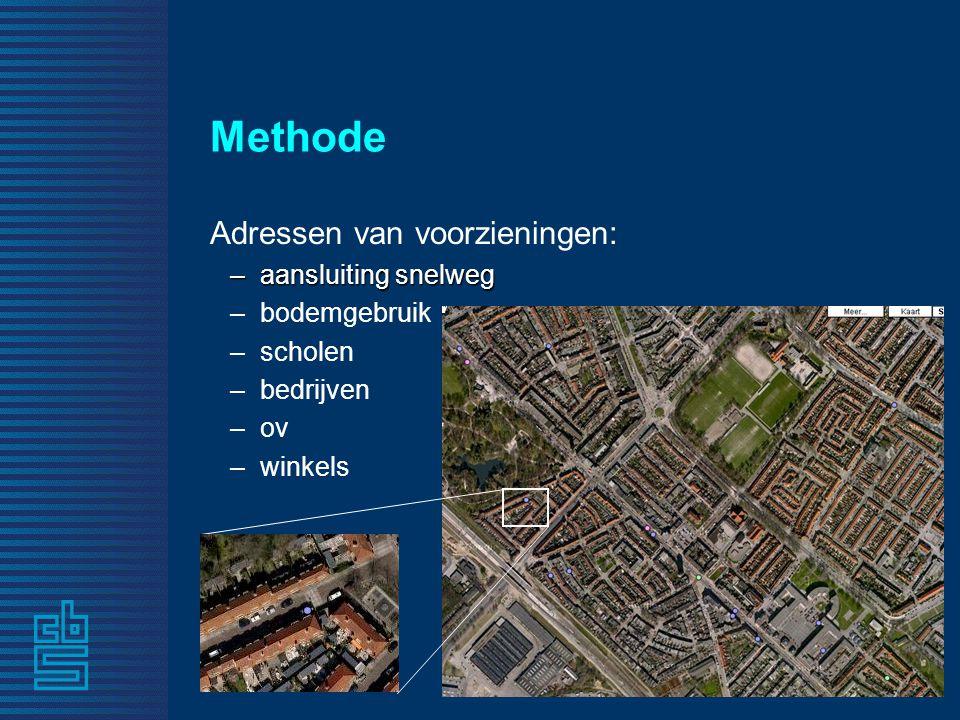 Methode Adressen van voorzieningen: –aansluiting snelweg –bodemgebruik –scholen –bedrijven –ov –winkels