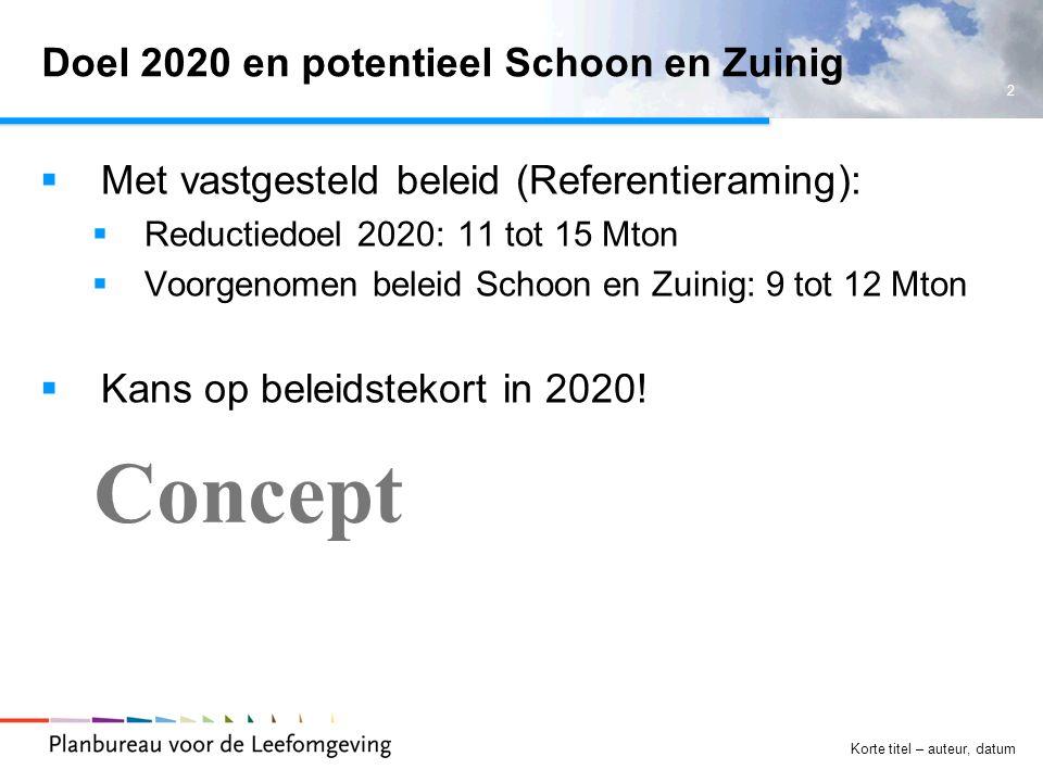 3 Korte titel – auteur, datum Voorgenomen beleid S&Z (1)  Biobrandstoffen (2 tot 6 Mton)  Verondersteld 10 tot 20% bijmenging (4% in referentie)  Vooral 1e generatie (duurzaamheidcriteria)  Lock-in.