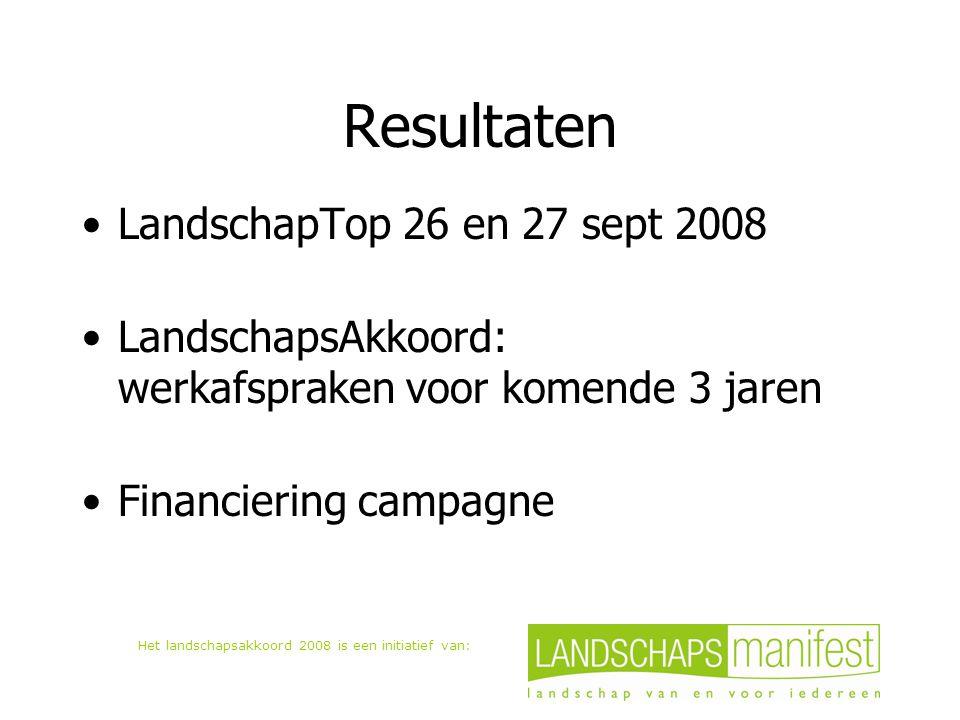 Het landschapsakkoord 2008 is een initiatief van: Resultaten LandschapTop 26 en 27 sept 2008 LandschapsAkkoord: werkafspraken voor komende 3 jaren Financiering campagne