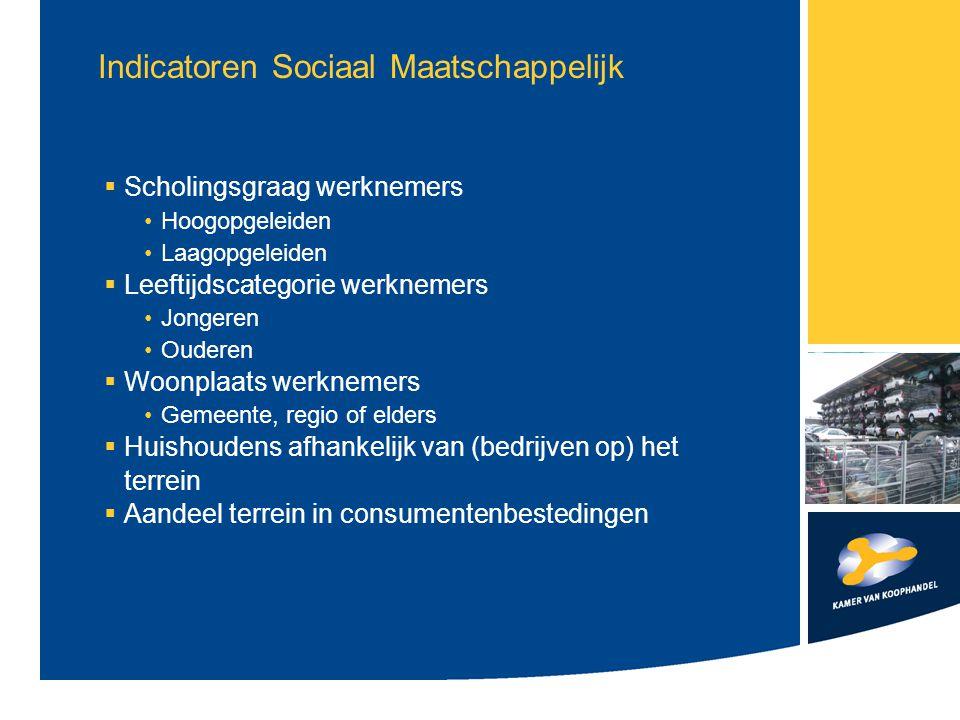 Indicatoren Sociaal Maatschappelijk  Scholingsgraag werknemers Hoogopgeleiden Laagopgeleiden  Leeftijdscategorie werknemers Jongeren Ouderen  Woonp