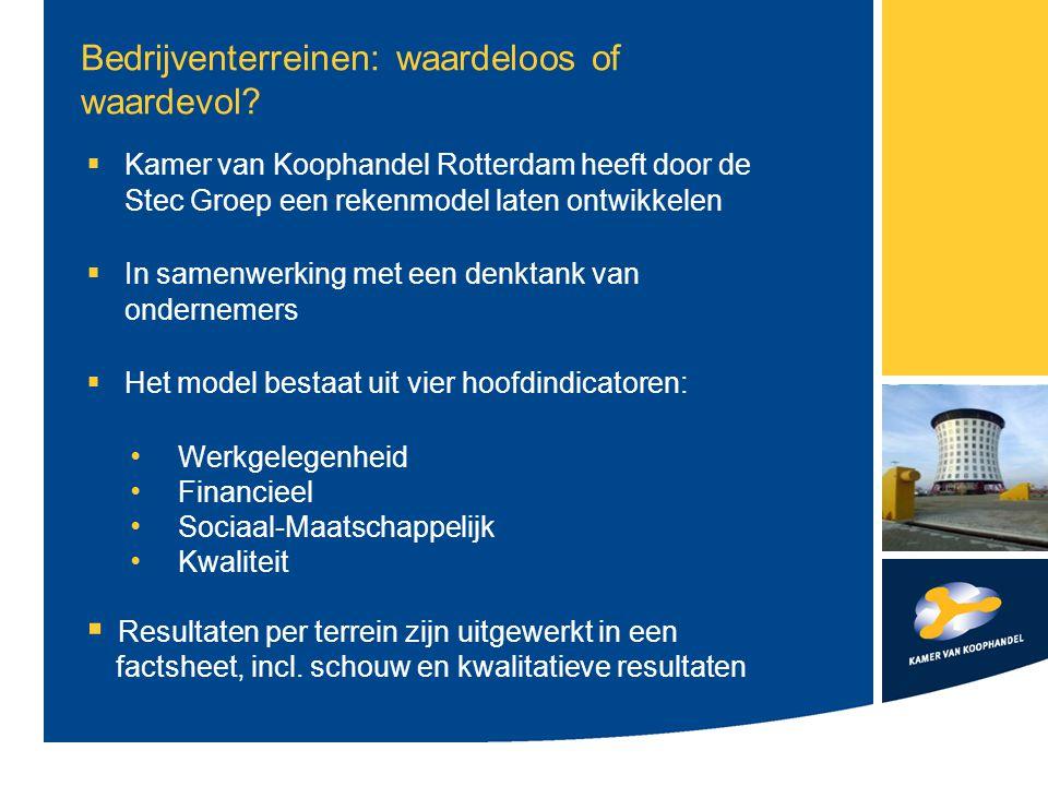 Bedrijventerreinen: waardeloos of waardevol?  Kamer van Koophandel Rotterdam heeft door de Stec Groep een rekenmodel laten ontwikkelen  In samenwerk