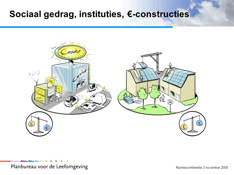 5 Ruimteconferentie 3 november 2009 Sociaal gedrag, instituties, €-constructies