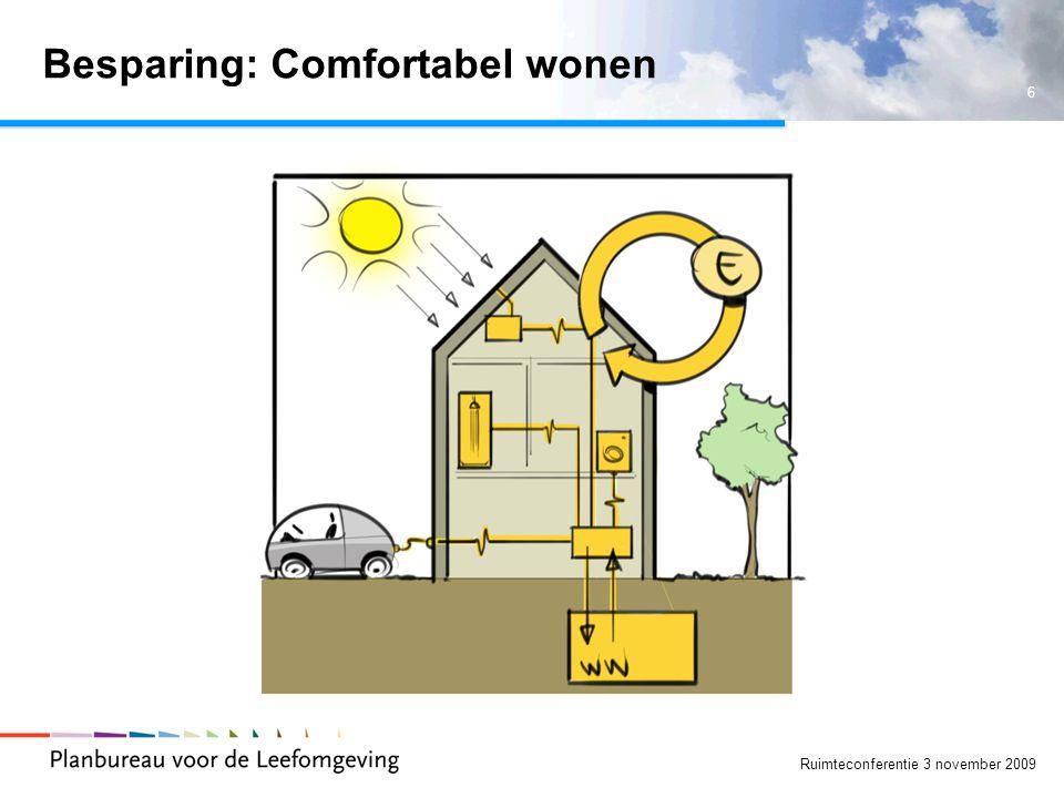 6 Ruimteconferentie 3 november 2009 Besparing: Comfortabel wonen