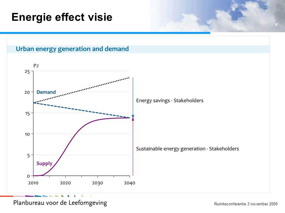 8 Ruimteconferentie 3 november 2009 Energie effect visie