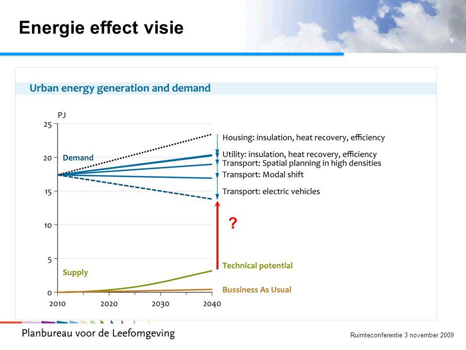 9 Ruimteconferentie 3 november 2009 Energie effect visie ?