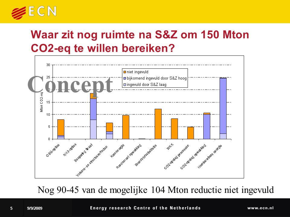 59/9/2009 Waar zit nog ruimte na S&Z om 150 Mton CO2-eq te willen bereiken.