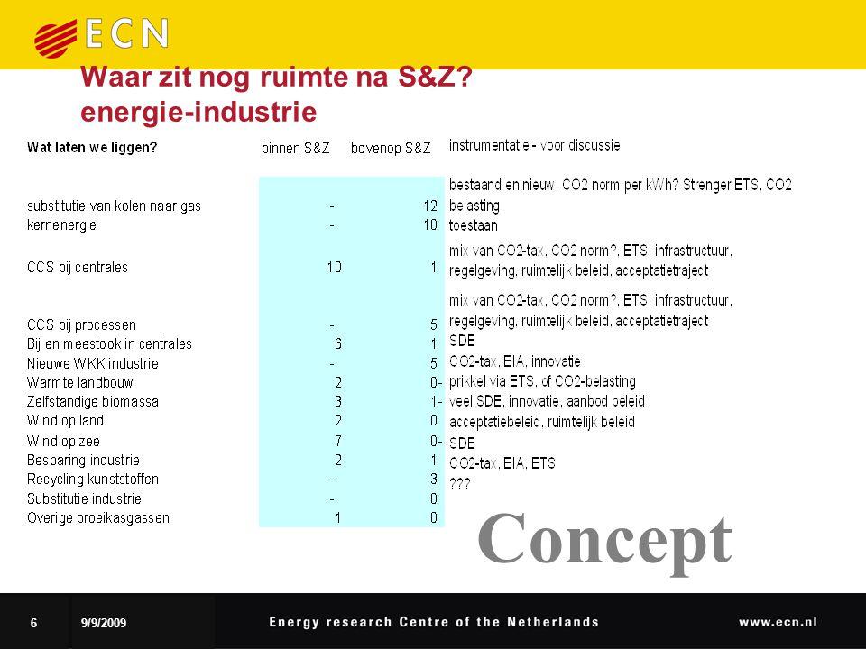 69/9/2009 Waar zit nog ruimte na S&Z energie-industrie Concept