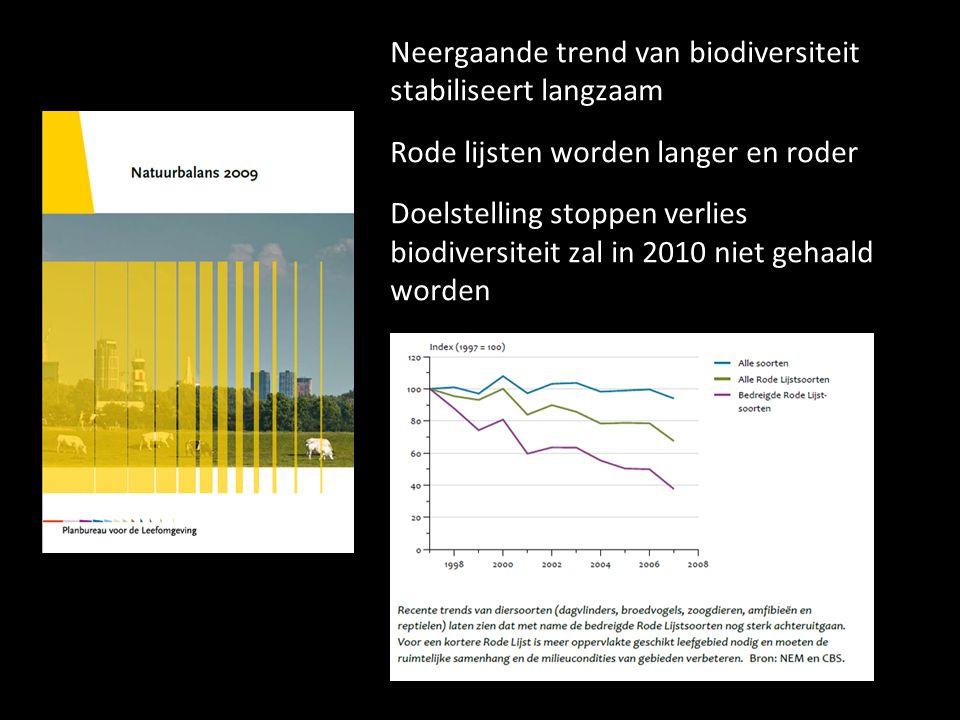 Neergaande trend van biodiversiteit stabiliseert langzaam Rode lijsten worden langer en roder Doelstelling stoppen verlies biodiversiteit zal in 2010 niet gehaald worden