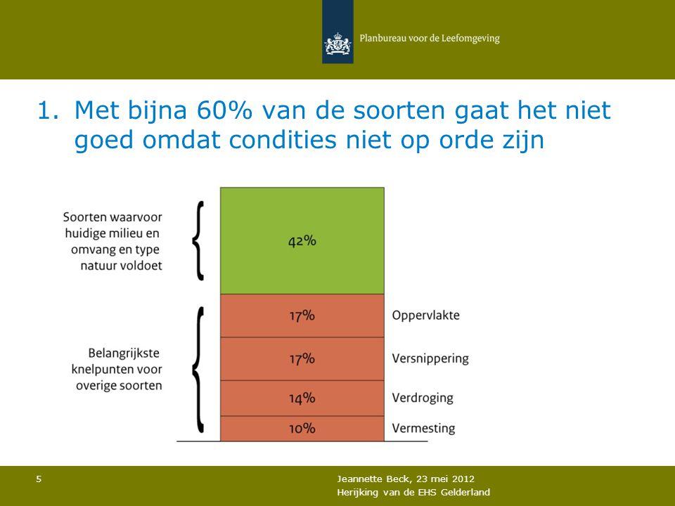 1.Met bijna 60% van de soorten gaat het niet goed omdat condities niet op orde zijn Jeannette Beck, 23 mei 2012 Herijking van de EHS Gelderland 5