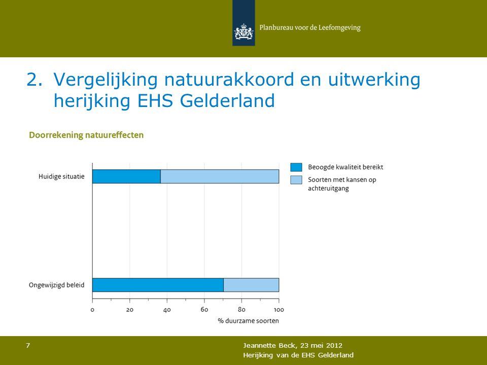 2.Vergelijking natuurakkoord en uitwerking herijking EHS Gelderland Jeannette Beck, 23 mei 2012 Herijking van de EHS Gelderland 7