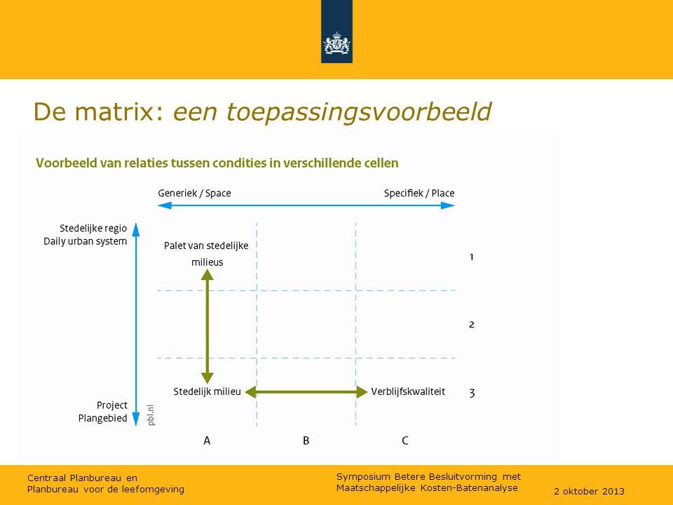 Centraal Planbureau en Planbureau voor de leefomgeving De matrix: een toepassingsvoorbeeld 2 oktober 2013 Symposium Betere Besluitvorming met Maatschappelijke Kosten-Batenanalyse
