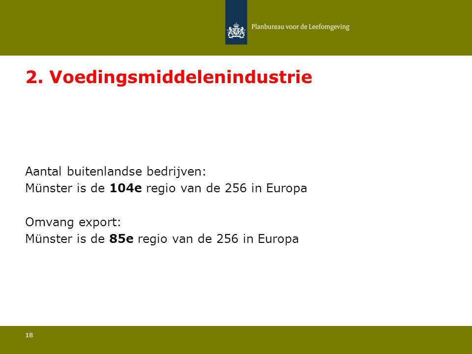 Aantal buitenlandse bedrijven: Münster is de 104e regio van de 256 in Europa 18 2.