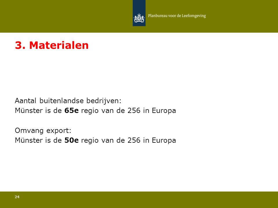 Aantal buitenlandse bedrijven: Münster is de 65e regio van de 256 in Europa 24 3.
