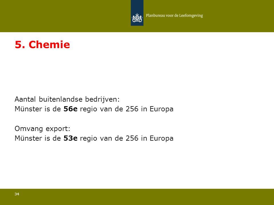 Aantal buitenlandse bedrijven: Münster is de 56e regio van de 256 in Europa 34 5.